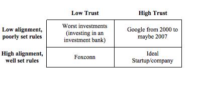 Peter Thiel's Matrix